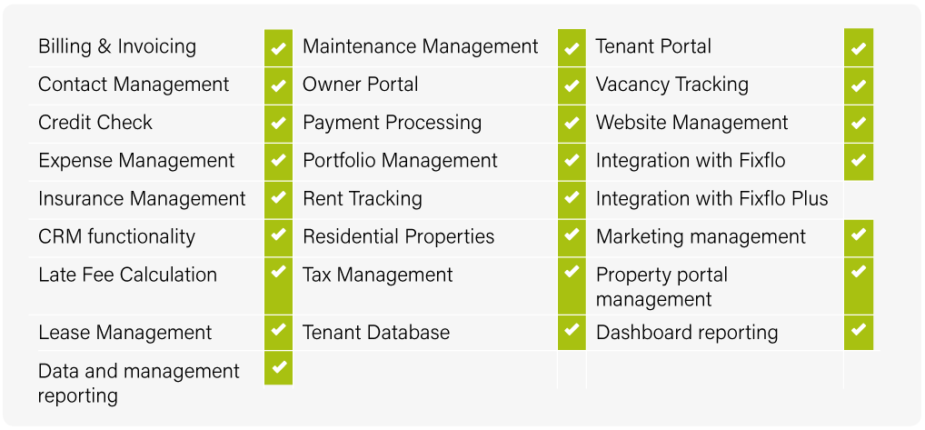 LetMC features list